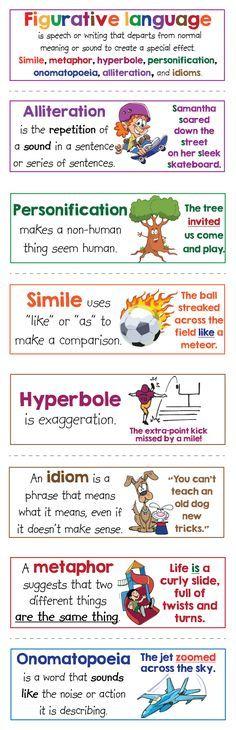 Similes And Metaphors Worksheets Pinterest Simile Literary