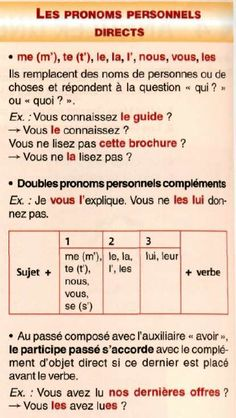 How To Learn French To Get French Videos Language France French Verbs, French Grammar, French Phrases, French Quotes, French Language Lessons, French Language Learning, French Lessons, French Teacher, Teaching French