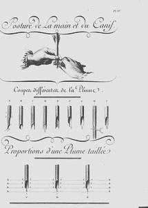 Taille de la plume – ''Encyclopédie de Diderot ''