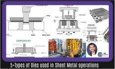 Types of Dies:A die is a specialized tool used in manufacturing to cut/shape the material using a Press.Sheet Metal Operations are also mentioned here. Deep Drawing, Machining Process, Mechanical Engineering, Sheet Metal, Type, Theory, Guys, Simple, Engineering