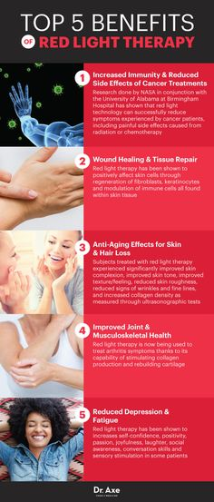 Red light therapy benefits - Dr. Axe