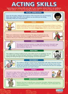 Acting Skills | Drama Educational School Posters                                                                                                                                                                                 More