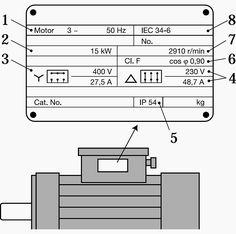 control power transformer wiring diagram motor pinterest rh pinterest com