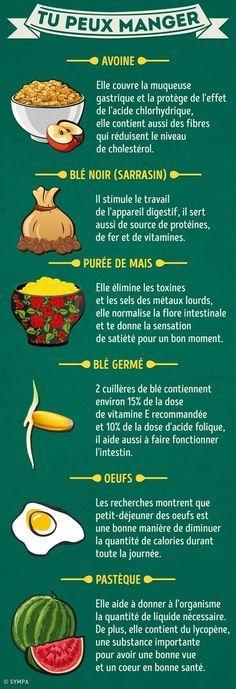 20 Aliments que tu peux manger à jeun et ceux que tu ne dois pas