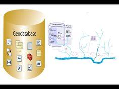 Minicurso de Geodatabase en ArcGIS - YouTube