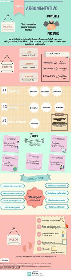 Texto argumentativo: infografía, actividades para el aula e interactivas | De poetas y piratas