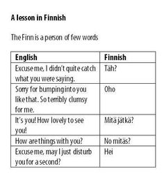 Finnish - see ... I knew it!