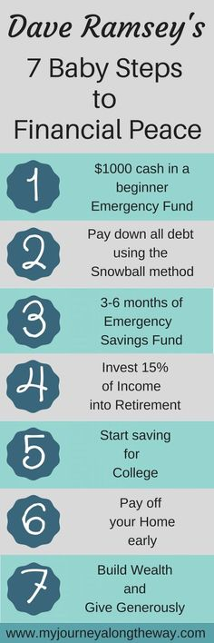 dave ramseys 7 steps to financial peace www.myjourneyalongtheway.com