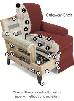 The Charles Stewart Company: Quality Chair Construction
