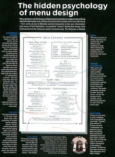 Best I can do for now is from the scan.  Hidden psychology of menu design.