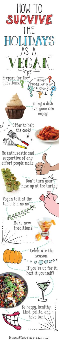 A quick and easy guide for How to Survive the Holidays as a Vegan! Whether it's Thanksgiving, Christmas, Hannukah, Easter, or any other holiday, it can be tough to be a vegan or vegetarian during the holidays. This is a simple guide, to make your holiday stress free. #itdoesnttastelikechicken