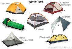 tents all kinds pics - Google Search
