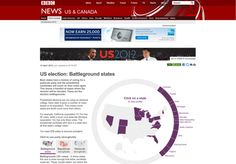 US election: Battleground states Infographic