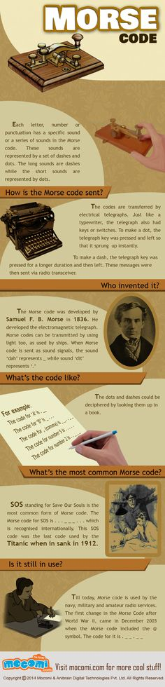 Morse Code 101 - http://wp.me/p6dTFI-58 | Abseiling | Pinterest ...