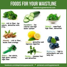 Food to wittle your waistline.  Sounds good! I also find this works wonders ~  http://actionfatbuster.com
