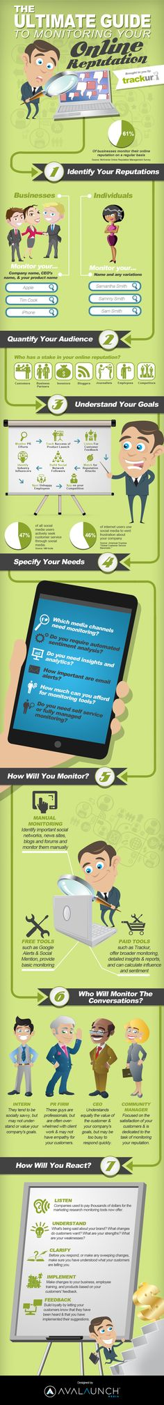 How to Monitor Your Online Reputation: If you never gave it a though prior to school, you may want to consider this now. Nursing Students may have their posts, pages, blogs, and other sites monitored by their school. Additionally, your future employers may look you up online during the hire consideration phase. Ask yourself- does my online rep portray the type of person I want to be perceived as?