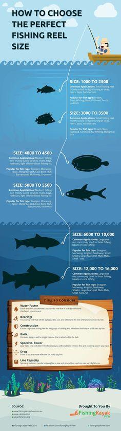 Reel size #saltwaterfishingtips