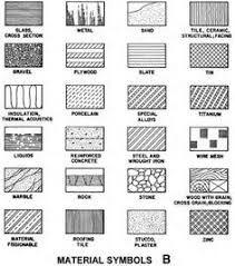 Simbologia de planos pdf