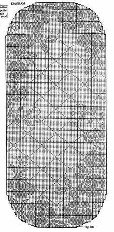 schema centro ovale