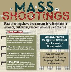 (1 of 4) Mass Shootings  Mass shootings have been around for a long time in America, but public, random violence is on the rise  Source: www.securitydegreehub.com