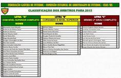 Rádio Web Mix Esporte&Som: Confira os árbitros que estarão trabalhando no ano...
