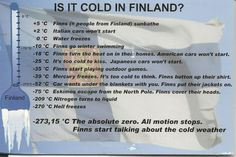 I found this illustration from the net. I know these sentences are all jokes and I really have good image on Finland. Finnish Memes, Meanwhile In Finland, Funny Images, Funny Pictures, Finnish Language, Funny Facts, I Laughed, Laughter, Hilarious