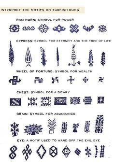 Turkish rug symbols