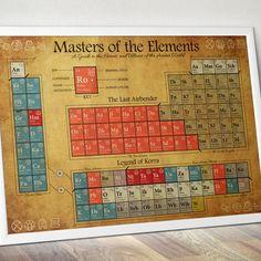 Avatar Periodic Table