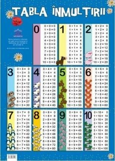 tabla inmultirii – Căutare Google Periodic Table, Words, House, Google, Periodic Table Chart, Home, Periotic Table, Homes, Horse