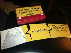 Students will match the picture of the landform to its name and description. Made from construction paper and contact paper kept together in an index card box. Intended for 1st grade as small group activity, extension, or when done with work.