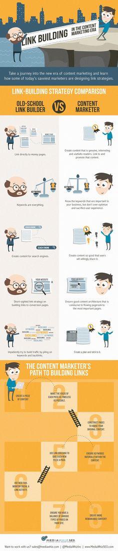 Un exceso de keywords y enlaces a contenidos de poca calidad no ayudan a posicionarse. Descubre cuáles son las mejores técnicas del link building actual. #Seo #Marketing #ContentMarketing