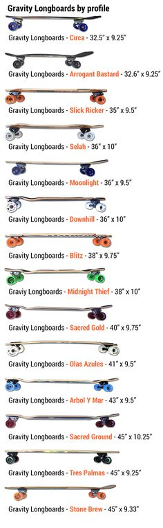 Select the right longboard for you? Gravity Longboards lineup by length and profile. Longboards / skateboards by Gravity Longboards.