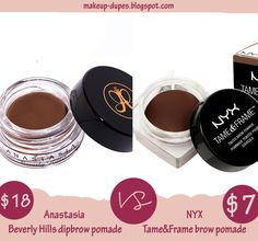 Anastasia Beverly Hills dipbrow pomade dupe