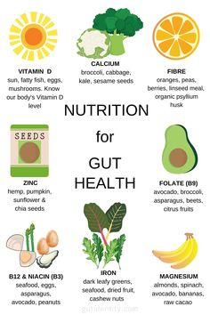 Healthy Diet Tips, Good Health Tips, Healthy Food Choices, Health And Fitness Tips, Health And Nutrition, Health And Wellness, Tips For Healthy Lifestyle, Foods For Gut Health, Intestino Permeable