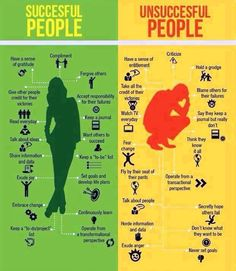 Successful PEOPLE VS Unsuccessful PEOPLE | Share Inspire Quotes - Inspiring Quotes | Love Quotes | Funny Quotes | Quotes about Life