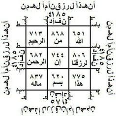 Islamic Phrases, Islamic Messages, Free Books Online, Free Pdf Books, Alhumdulillah Quotes, Black Magic Book, Islam Beliefs, Money Spells, Islam Facts