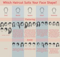 Which haircut suits your face shape?