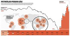 Oil loses gas | Flickr - Photo Sharing!