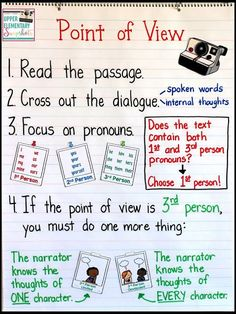 Point of View Activity and Anchor Chart- Click on this image to access the images to replicate this anchor chart for free! This blog post also includes a FREE lesson that includes a role play and writing from each point of view: first person, third person limited, and third person omniscient.