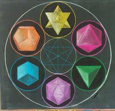 The purpose of this site is to offer support and inspiration to teachers doing chalkboard drawings in the Waldorf classroom.