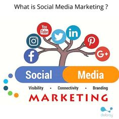 Have you heard of If not, learn now to know how to make use of social media to connect with a wider group of audience and promote your products and services instantly. sites such as and are growing hubs of and For enquiry or Call us at Digital Marketing Services, Social Media Marketing, Online Marketing, What Is Social, S Mo, Connection, Advertising, Branding, Learning