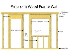 PPT - Construction and Wood Framing PowerPoint Presentation . Shed Construction, Wood Frame Construction, Wooden Picture Frames, Frames On Wall, Wood Frames, Porte Design, Diy Storage Shed, Backyard Sheds, A Frame House