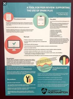 48x96 academic poster template education pinterest powerpoint find this pin and more on at work by cheryl bowers toneelgroepblik Images