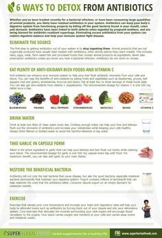 Six Effective Ways To Detox From Antibiotics. Eliminating excess antibiotics from the system can restore digestive balance and help your immune system fight disease. Herbal Remedies, Health Remedies, Natural Remedies, Healthy Habits, Healthy Tips, Healthy Recipes, Healthy Eating, Healthy Meals, Healthy Food