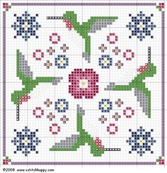 Parrot medallion pattern