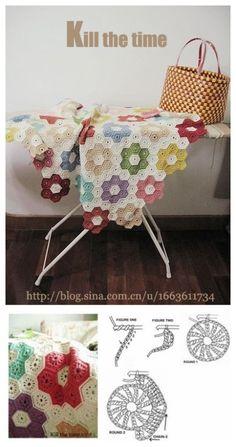 Crochet)New Patterns. Crochet Afghans, Crochet Hexagon Blanket, Crochet Snowflake Pattern, Crochet Quilt, Afghan Crochet Patterns, Crochet Squares, Crochet Motif, Crochet Daisy, Manta Crochet