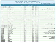Handy downloadable spreadsheet for keeping track of seeds, source and performance