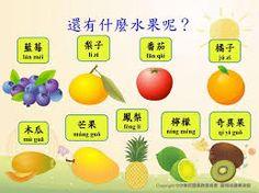 「水果圖片」的圖片搜尋結果