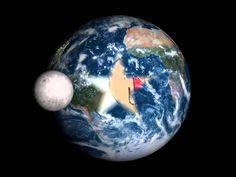 Conte sobre el Sistema Solar en castellà