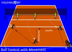 Volleyball Ball Control with Movement by VolleyballXpert.com